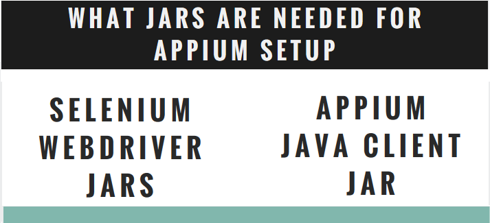Appium Jars Download for Appium Installation & Setup