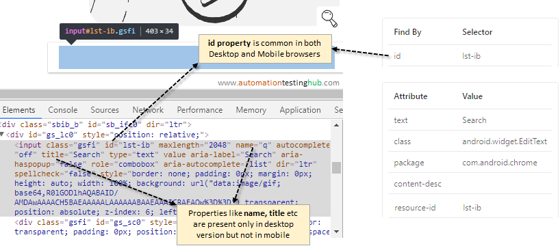 Identify Mobile Browser Elements with Appium - Part 2
