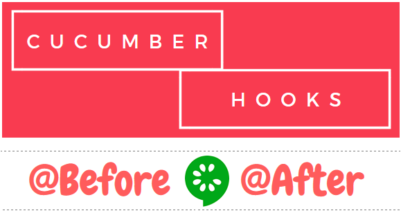 Practical usage of @Before and @After Cucumber Hooks