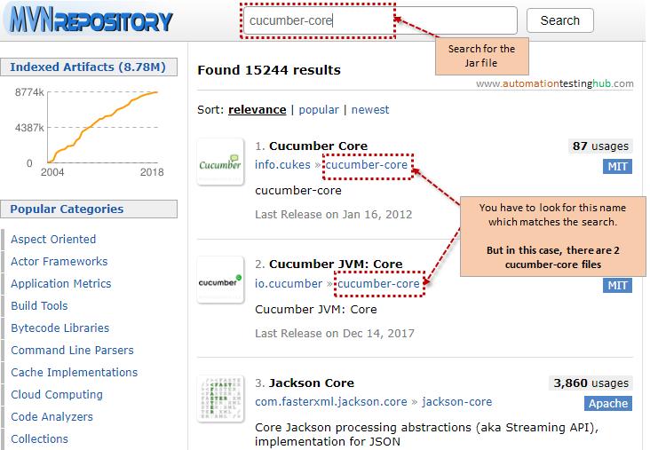 Download Cucumber and Selenium JARs - AutomationTestingHub